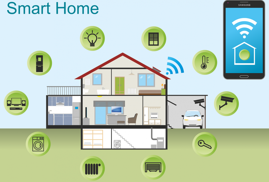 ADVANTAGES OF HOME SECURITY SYSTEM